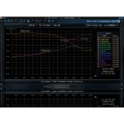 Blue Cat Audio FreqAnalyst Multi