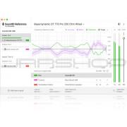 Sonarworks SoundID Reference for Headphones